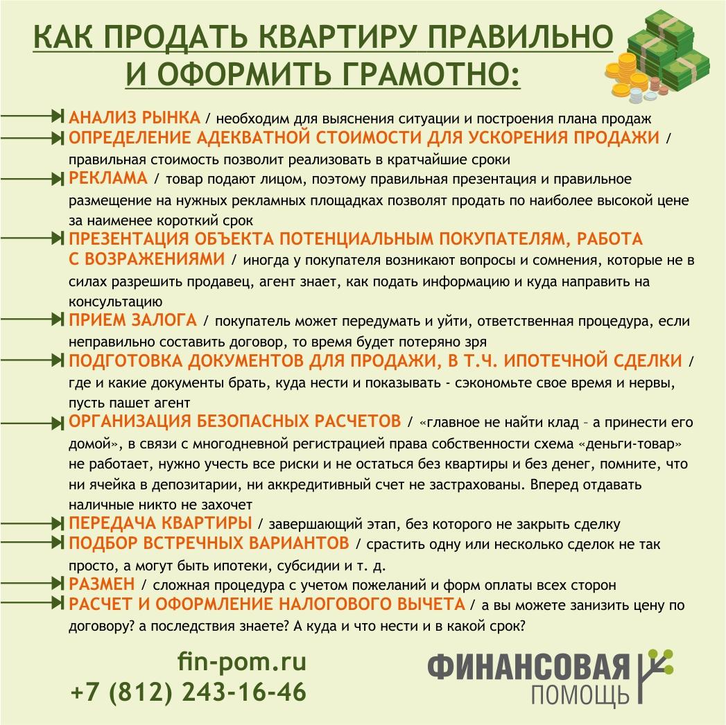 оформление в банке кредит помощь проводка кредит в банке