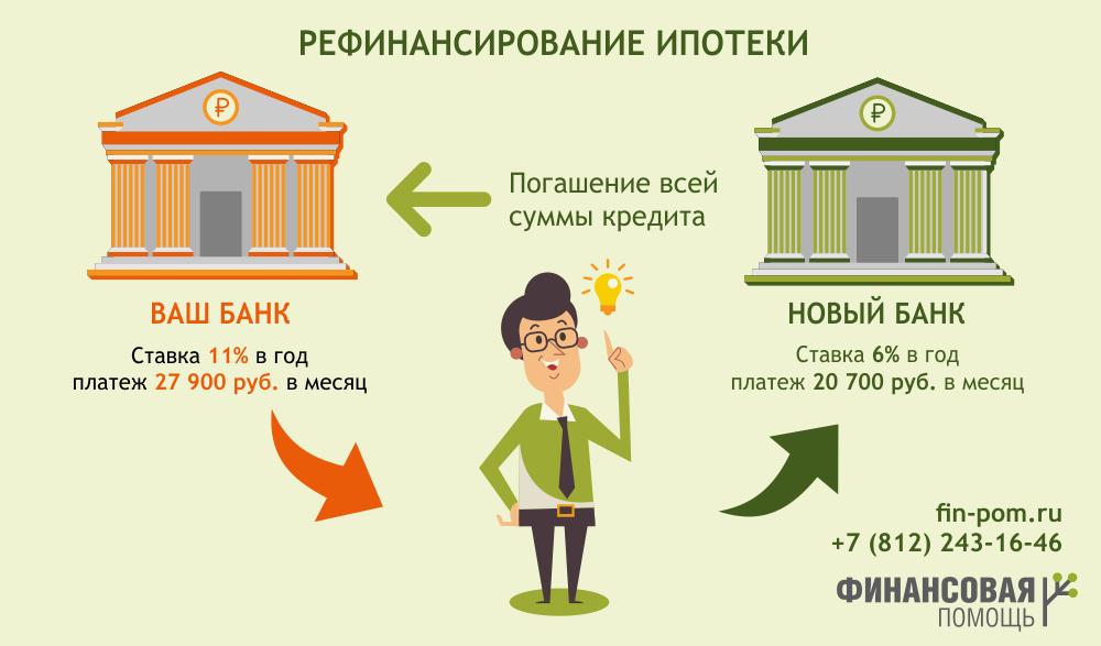 Взять займы онлайн на карту